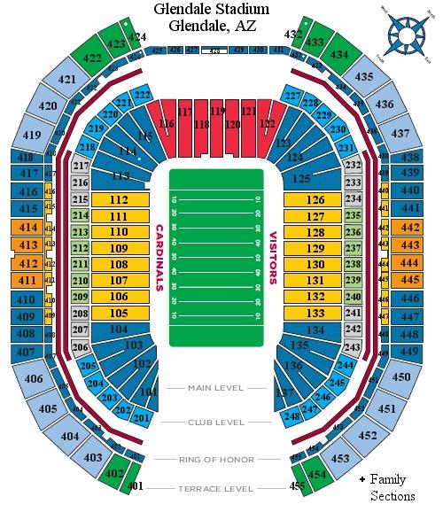 Arizona Football Cardinals Nfl Cardinals Report Stadium